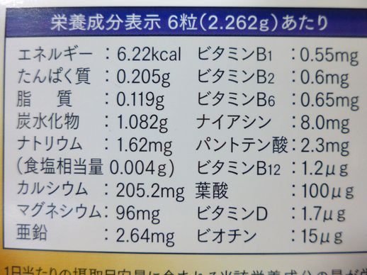 MAXGPCα 栄養成分表示